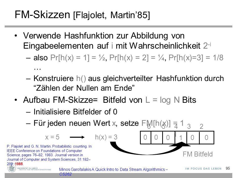 FM-Skizzen [Flajolet, Martin'85]